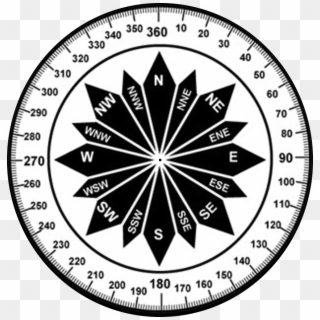 graphic relating to Printable Compass Rose named No cost Comp Rose Png Clear Pictures - PikPng