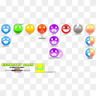 Geometry Dash Face Drawing Computer Icon Text Png Geometry